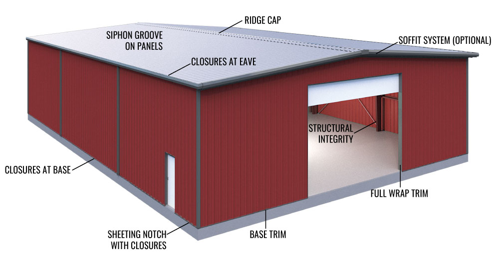 Seal Tight Building Features